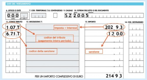 Casa immobiliare accessori imposta registro for Contratto di affitto casa
